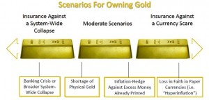 Precious Metals Spot Prices