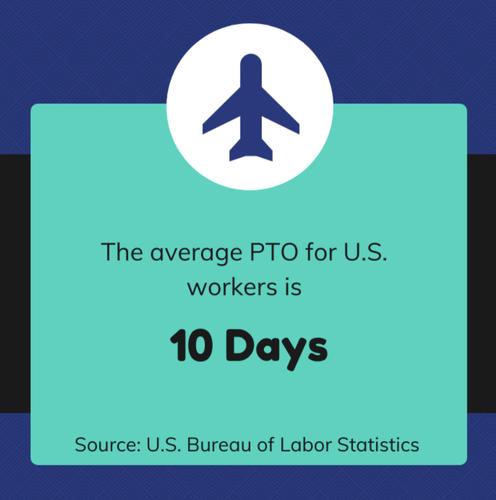 Average PTO